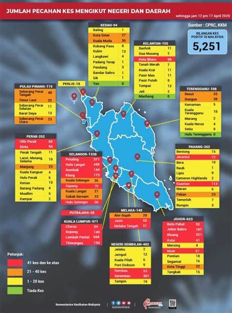 pecahan kes covid  mengikut daerah  negeri  april