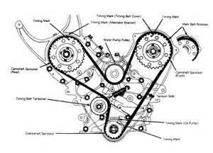 chrysler 2 5 timing belt diagram auto parts diagrams