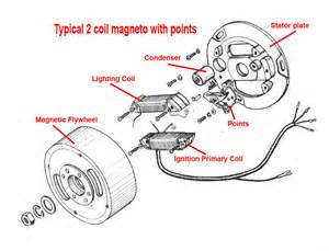 magneto wiring diagram 8 pole oblique three magneto
