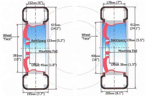 wheel dimensions diagram tire size diagram periodic diagrams science