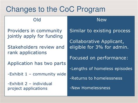 how to apply for sro housing how to apply for sro housing 28 images sro single room occupancy permanent housing