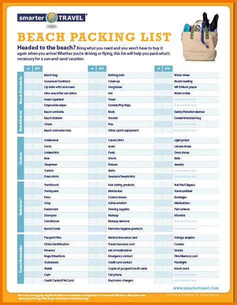 family vacation packing list template vacation packing list printable turtletechrepairs co