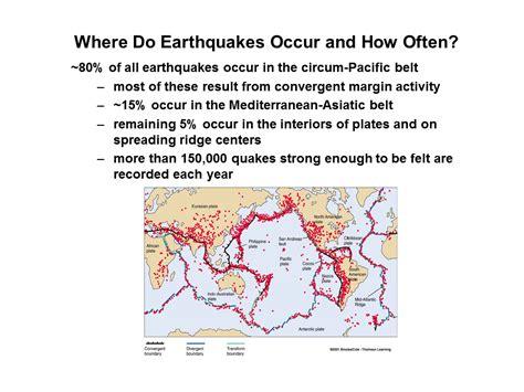 earthquake occur earthquakes presentation geography sliderbase