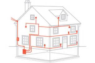 separating facts from fiction about aluminum wiring