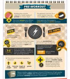 pre workout nutrition for cardio eoua