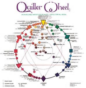 quiller standard size wheel 499987 ebay