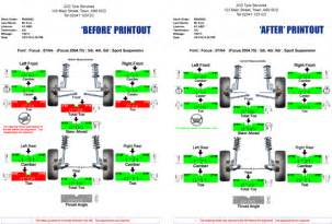 Truck Wheel Alignment Report Sheet Can You Explain The Printout Align My Car