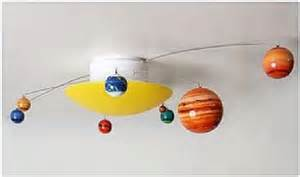 Solar System Ceiling Light Rotating Solar System L