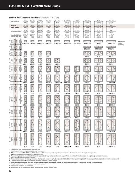 awning sizes chart anderson casement window sizes andersen windows andersen
