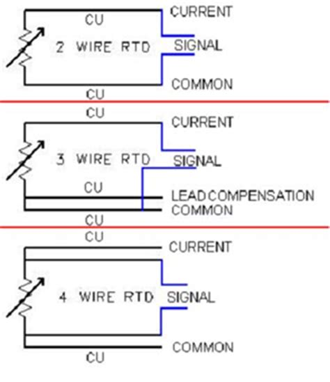 3 wire rtd wiring color diagram 3 wire sensor diagram