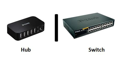 Switch Hub Differences Between A Hub And Switch