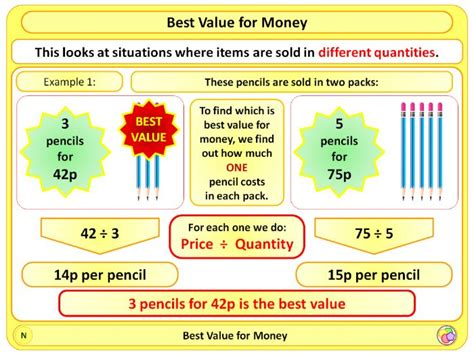 best sheets for the money best value for money ks2 by magictrickster teaching