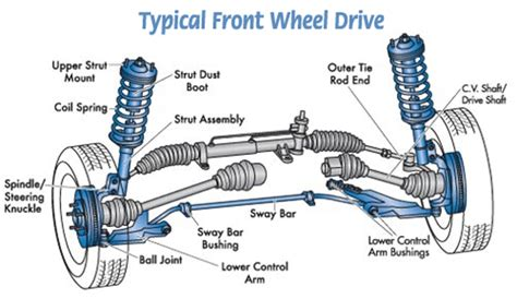 front suspension parts diagram southeast auto service suspension front end repair