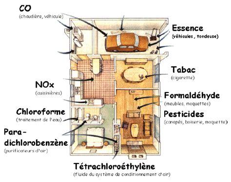 analyse de la qualit 233 de l air odometric