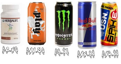 r energy drinks for you about everything a healthier and cheaper solution