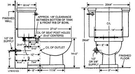typical bathroom plumbing diagram wiring diagram schemes