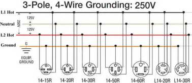 50 220v wiring diagram electrical schematic