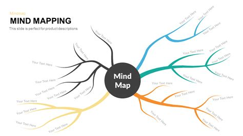 mind mapping powerpoint and keynote template slidebazaar