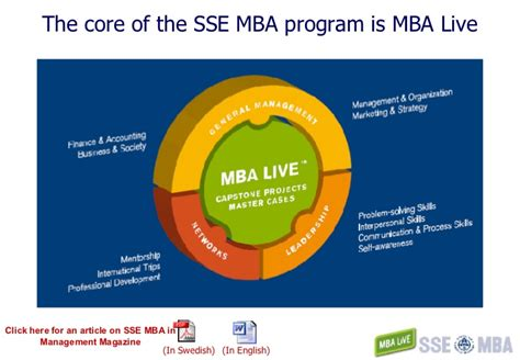 Mba Programs In Sweden by Sse Mba Mba Live