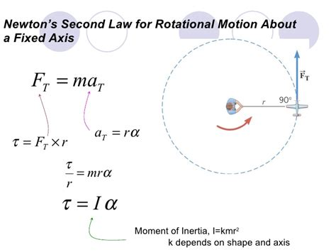 free diagram rotational motion free diagram rotational motion gallery how to guide