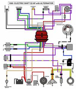 johnson ignition switch wiring diagram 55 hp electric shift with alternator 1969 be real