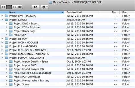 html format best practice folder structure best practices in project management