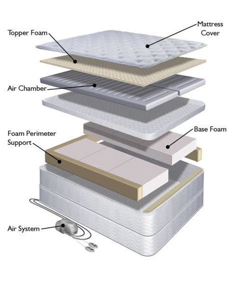 Do Foam Mattresses Need Box Springs by Casper Mattress Need Box Hei Jude