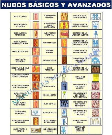 tutorial de blogger en pdf m 225 s de 25 ideas fant 225 sticas sobre patrones de pulsera de