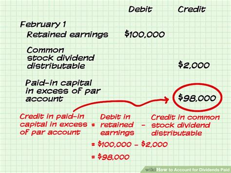 how to account for dividends paid 12 steps with pictures