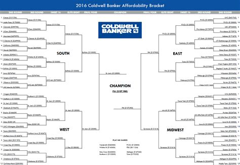 tournament bracket names witty funny bracket names for march madness