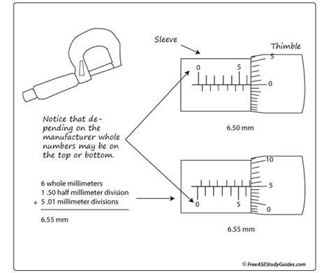 reading a metric micrometer worksheet micrometer reading practice worksheets related keywords
