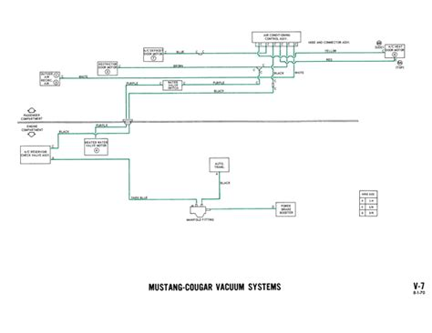 ballast resistor 1965 mustang 1966 mustang accessory wiring diagram get free image about wiring diagram