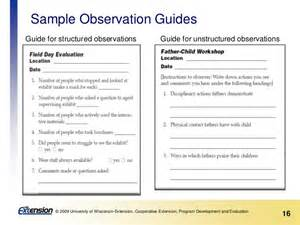 observation field notes template introduction to participant observation as a data