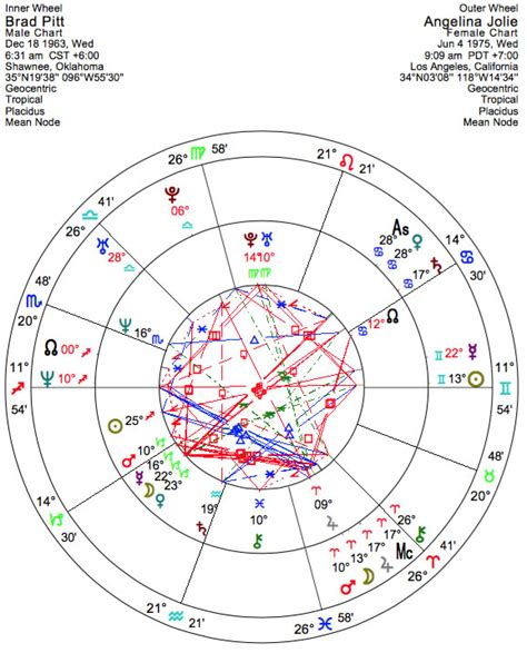 sun in 4th house synastry moon in 4th house synastry 28 images sun in 4th house synastry house plan 2017