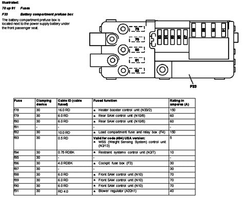 Benz C240 Fuse Diagram Wiring Library