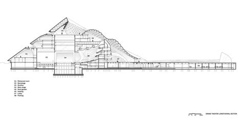 Sydney Airport Floor Plan by Harbin Opera House Mad Architects Archdaily