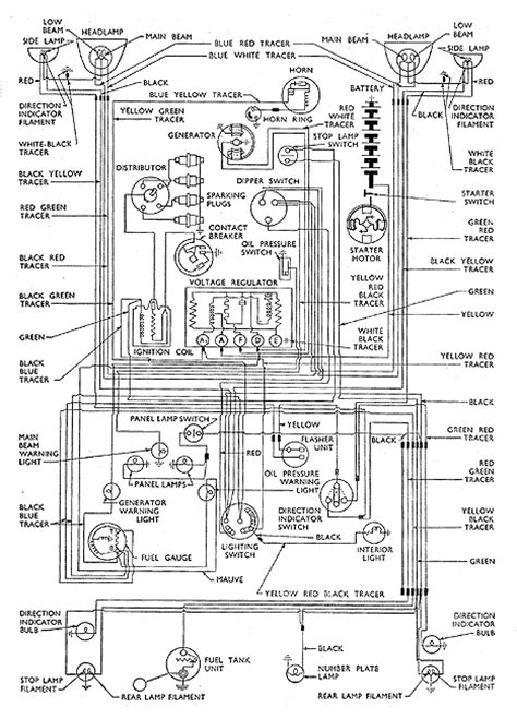 1958 ford f100 wiring harness wiring diagrams repair