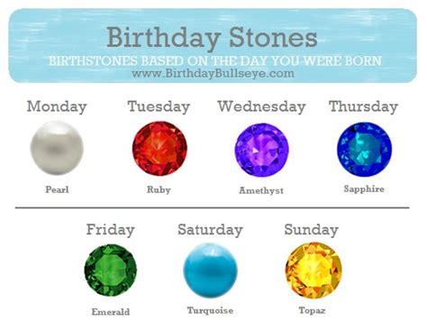 september birth color birthday stones birthstone color chart based on the day