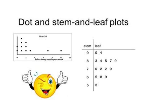 what is a stem and leaf plot used for the best leaf of 2017