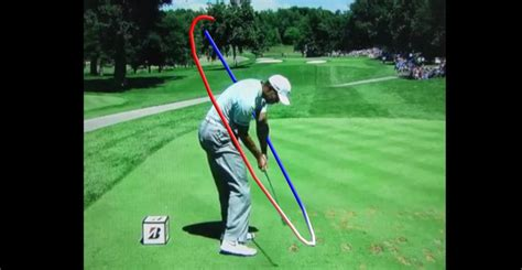 swing path for a draw swing path vs swing direction what s the difference