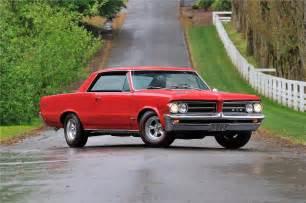 Pontiac Gto 1964 1964 Pontiac Gto Review Specs History