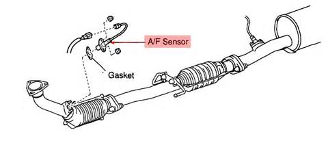 2004 Toyota Camry Exhaust System Diagram I A 2001 Tacoma The Check Light Came On Yesterday And