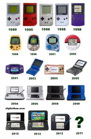 console portatili nintendo nintendo handheld history