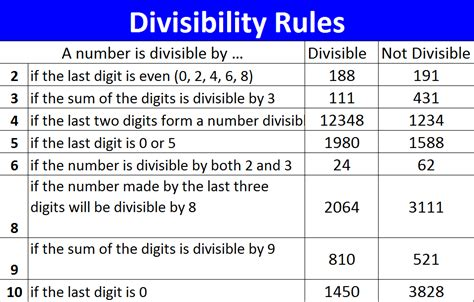 pattern rule for 1 4 9 16 review mrs garcia math 7th blog