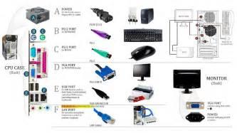 Computer Parts Top Android 18 Deviantart Wallpapers