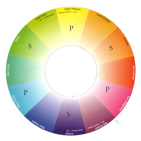 tertiary color wheel how to use a color wheel for your paintings