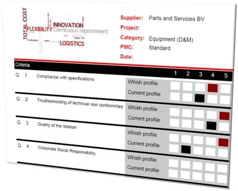 Home Plan Online leveranciersbeoordeling