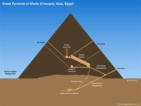 what s inside the great pyramid britannica