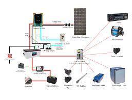 image result   camper trailer wiring diagram camper wiring  stuff trailer wiring