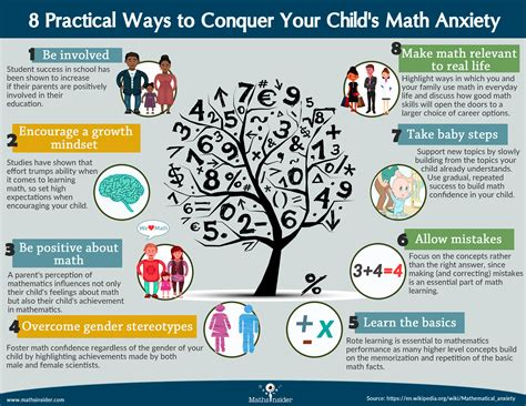 4 Practical Ways To Reach The Of Your Child The Better Preschool Math Ideas And Activities